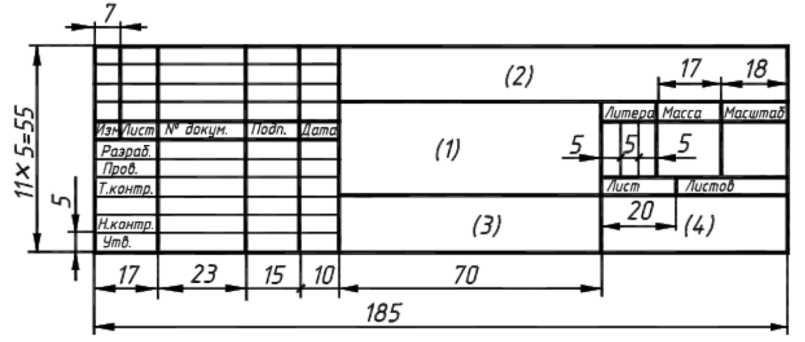 Как сделать рамку в Ворде: Размеры основной надписи