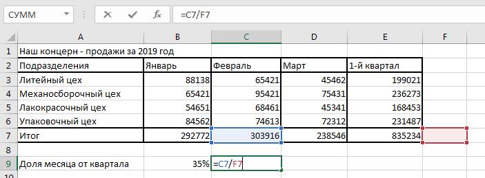 Абсолютные ссылки Excel