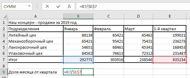 Абсолютные ссылки Excel 2