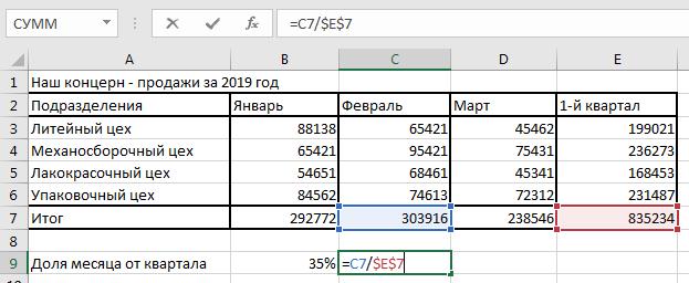 Абсолютные ссылки Excel 3