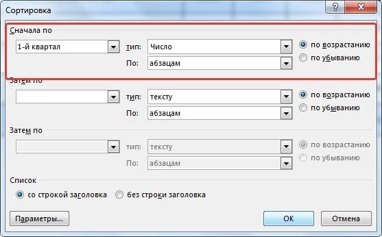 Как сделать таблицу в Ворде: Сортировка данных в таблице