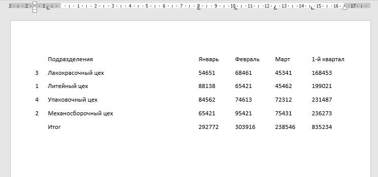 Как сделать таблицу в Ворде: Преобразование таблицы в текст