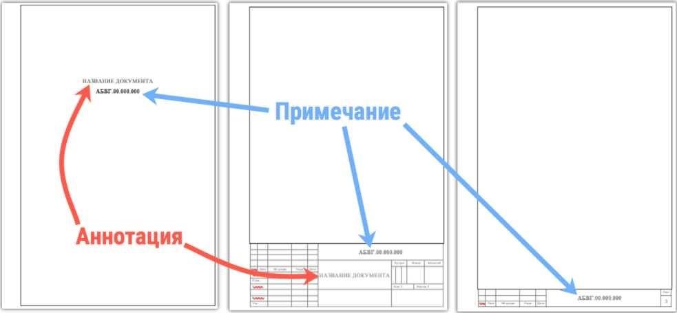 Как сделать рамку в Ворде: Аннотация и Примечание