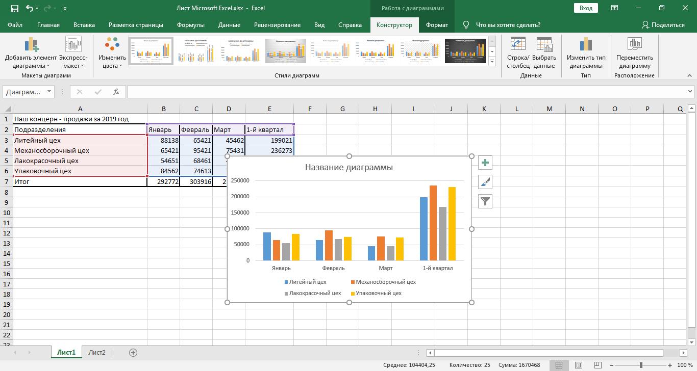 Как создать диаграмму в Excel: Диаграммы