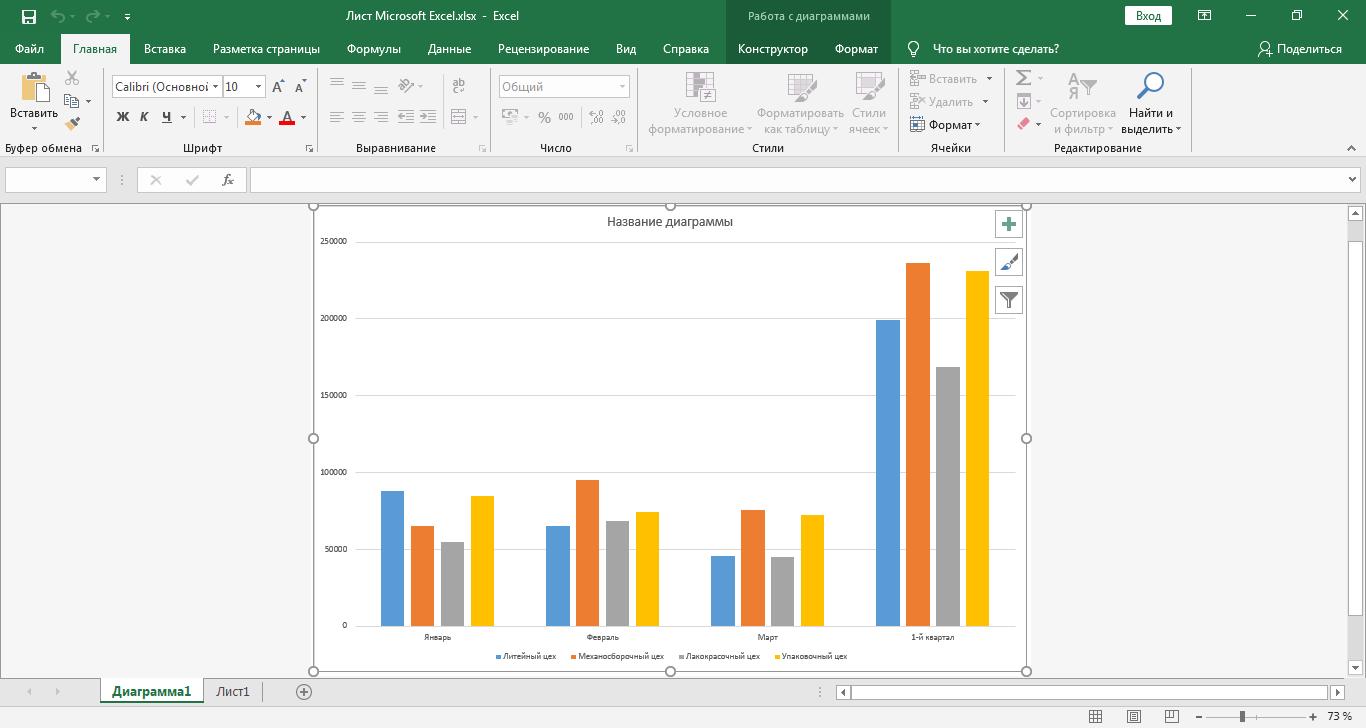 Как создать диаграмму в Excel: Диаграмма на отдельном листе