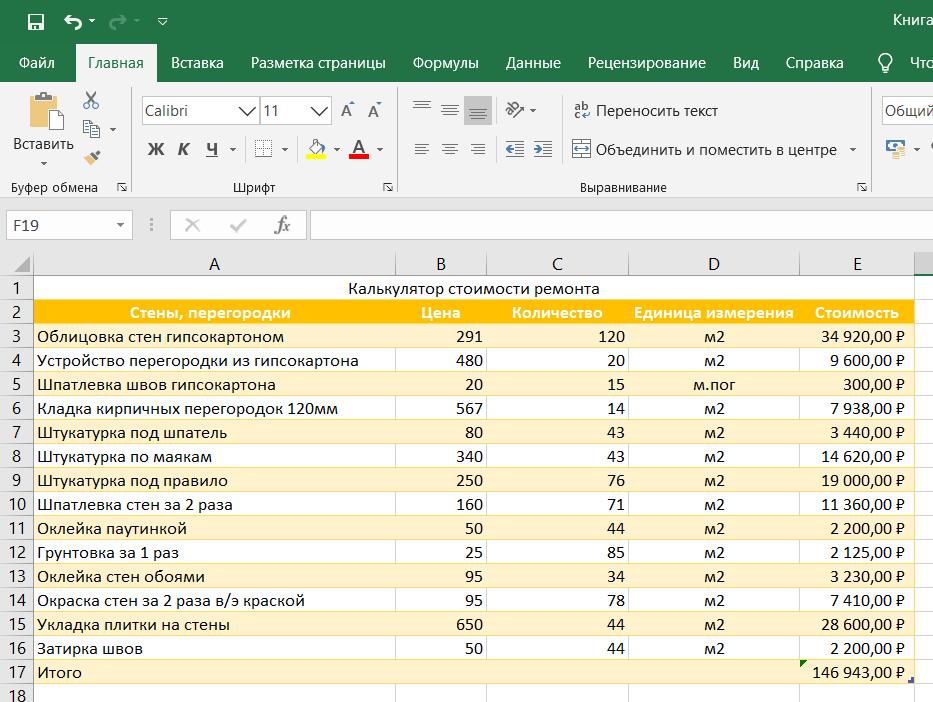 Формат ячеек в Excel: Финансовый числовой формат