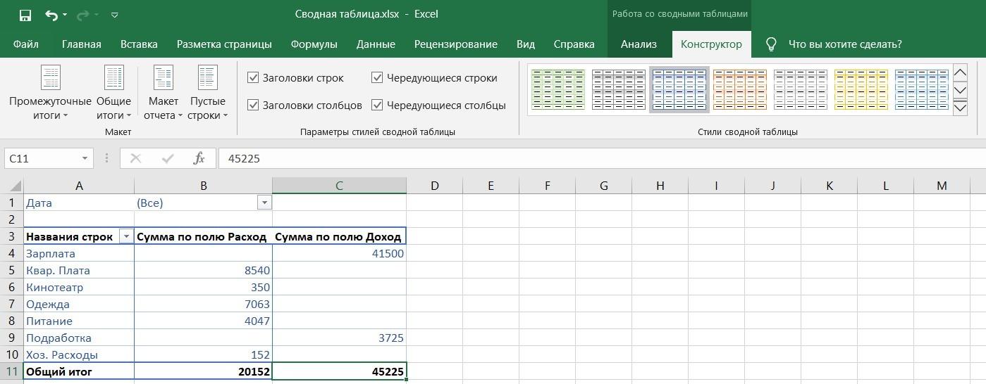 Сводные таблицы в Excel: Стили сводной таблицы