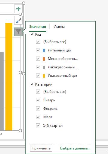 Фильтры диаграмм