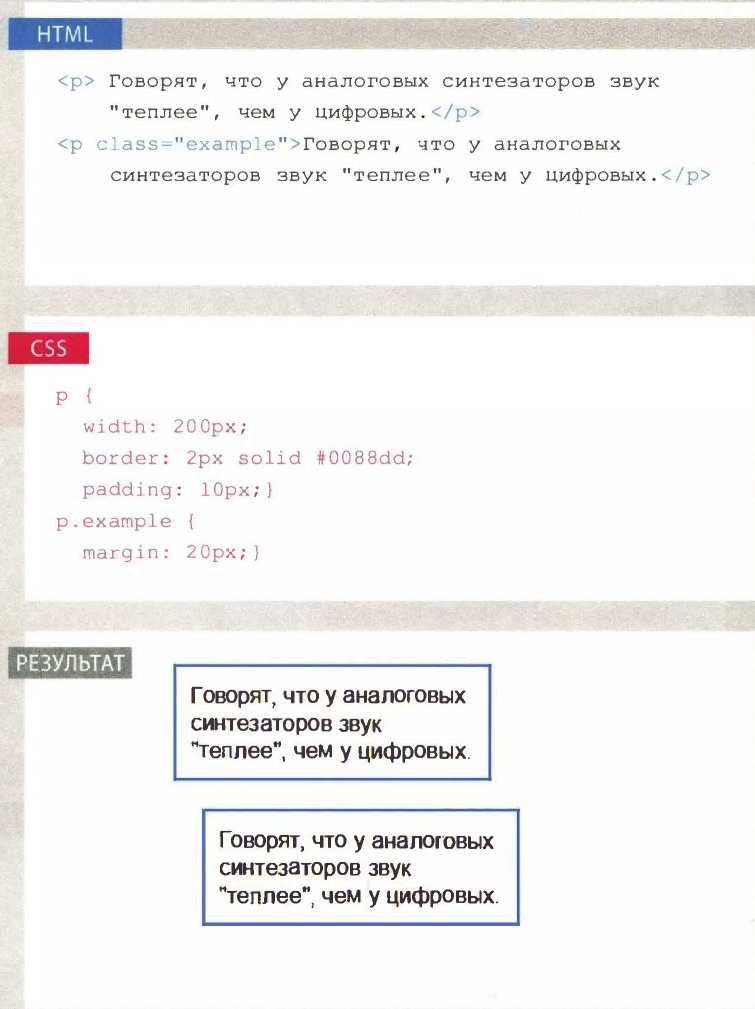 Блоки CSS: Поля